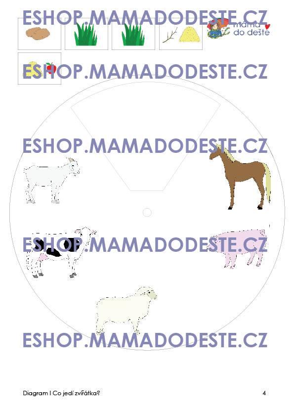 PDF pro děti k vytisknutí Co ji zviratka_diagram